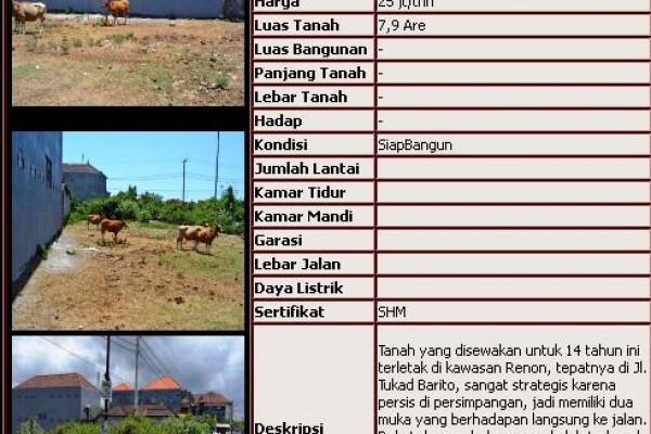 Disewakan tanah di pusat kota Denpasar